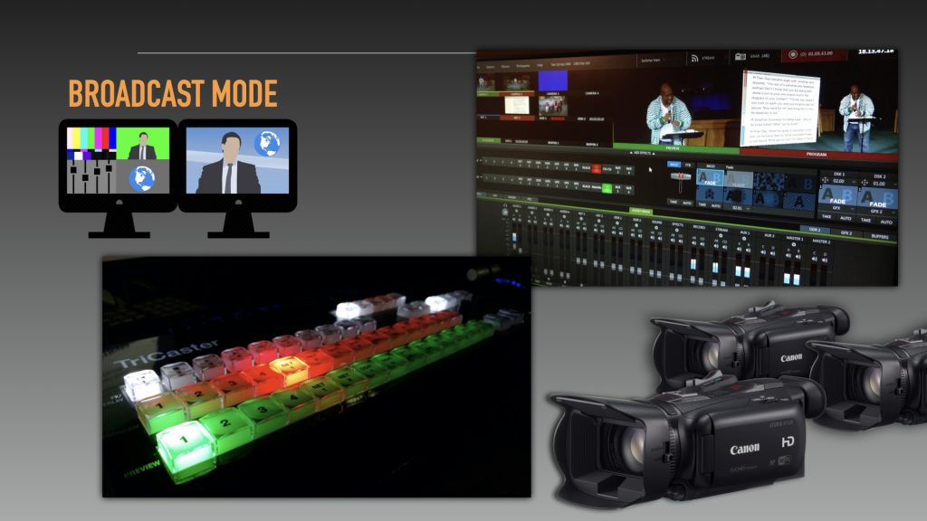 Stream Your Church: The 4 Modes of Live Streaming - Ecamm ...