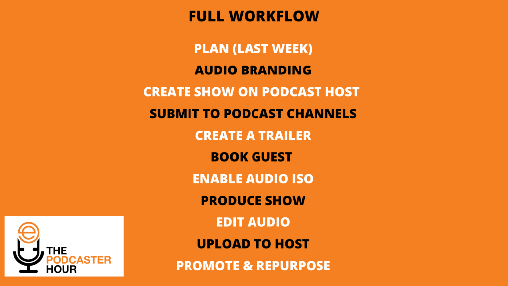 full podcast workflow