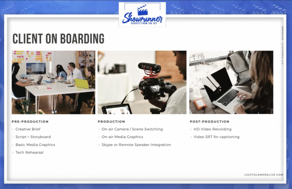 client onboarding services list